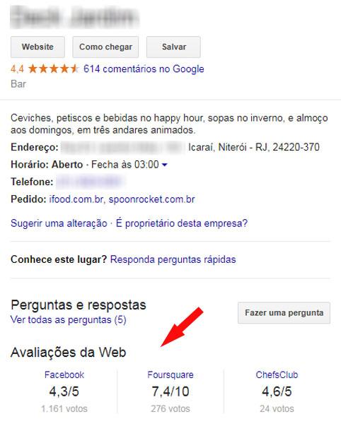 Problemas no perfil do Google Meu Negócio que você não sabia Google Meu Negócio Otimização de Buscas (SEO)  avaliacoes-google-meu-negocio-niteroi